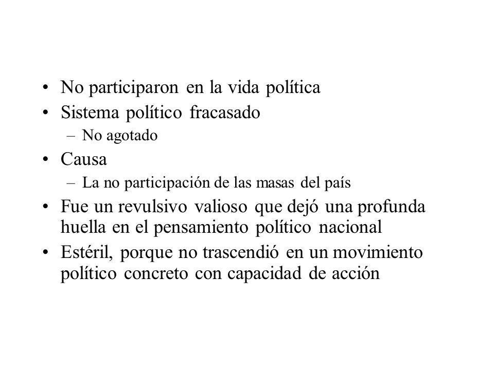 No participaron en la vida política Sistema político fracasado Causa