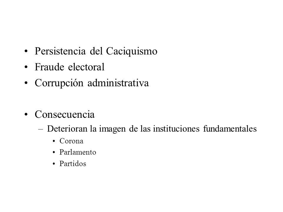 Persistencia del Caciquismo Fraude electoral Corrupción administrativa