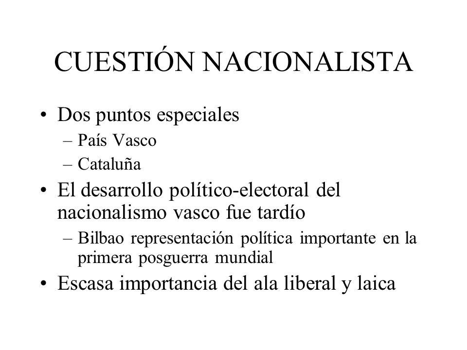CUESTIÓN NACIONALISTA