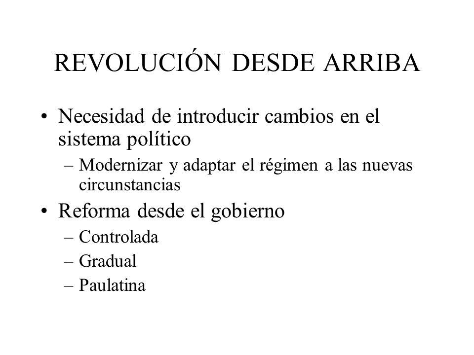 REVOLUCIÓN DESDE ARRIBA