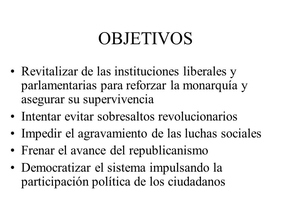 OBJETIVOS Revitalizar de las instituciones liberales y parlamentarias para reforzar la monarquía y asegurar su supervivencia.