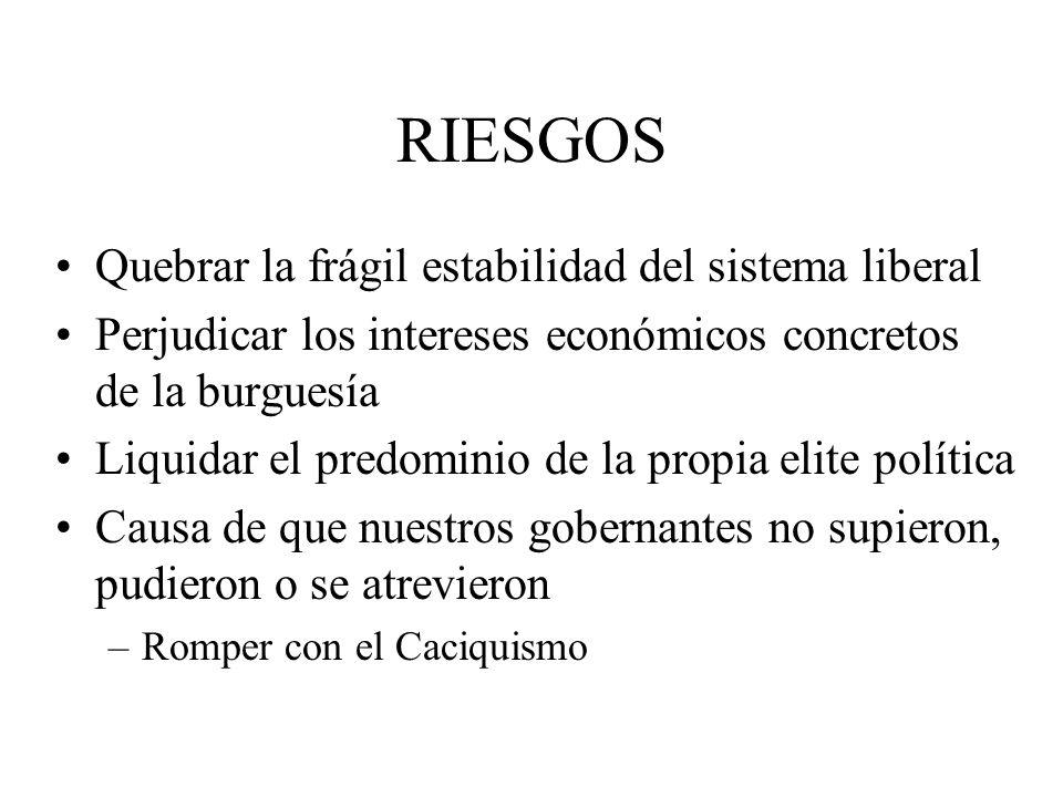 RIESGOS Quebrar la frágil estabilidad del sistema liberal