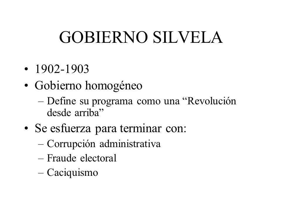 GOBIERNO SILVELA 1902-1903 Gobierno homogéneo