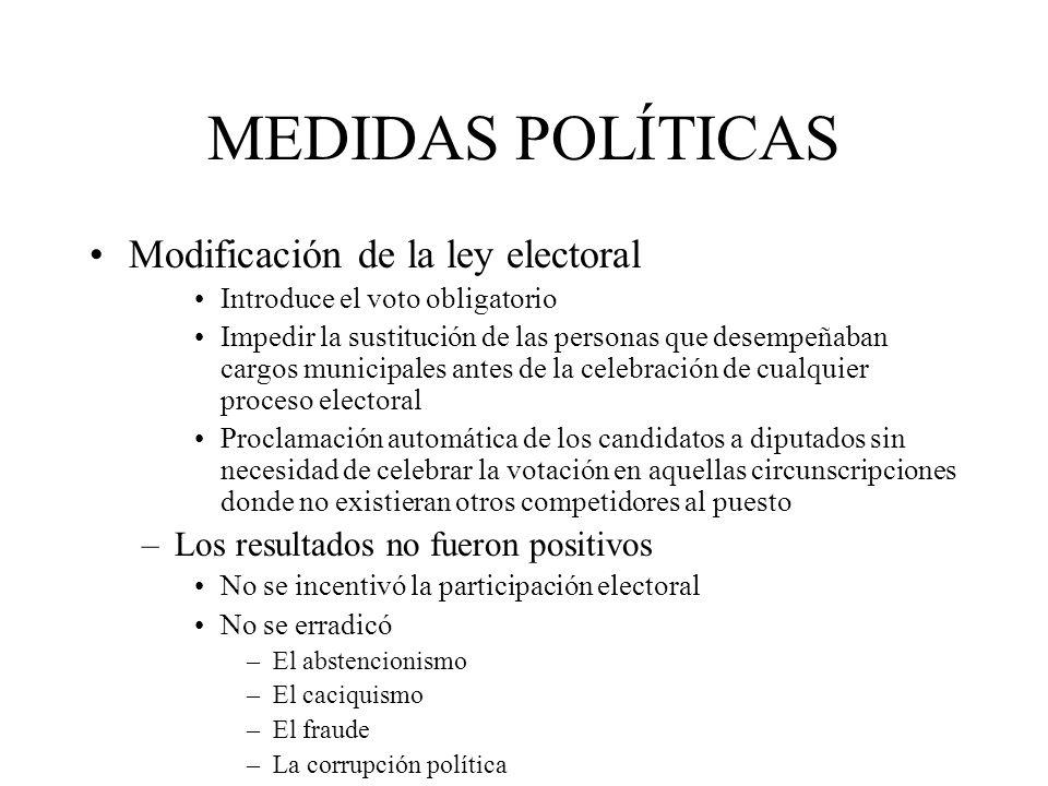 MEDIDAS POLÍTICAS Modificación de la ley electoral