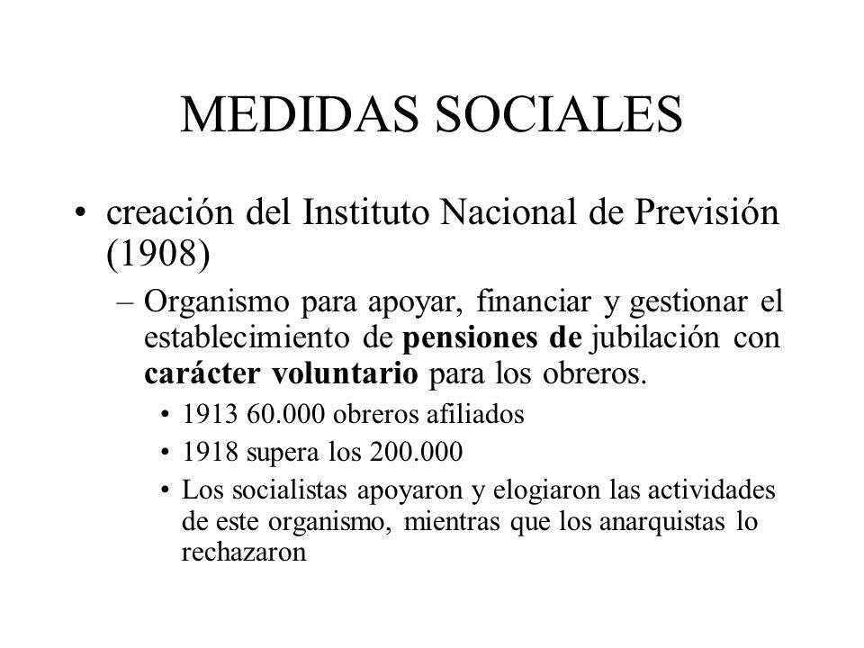 MEDIDAS SOCIALES creación del Instituto Nacional de Previsión (1908)