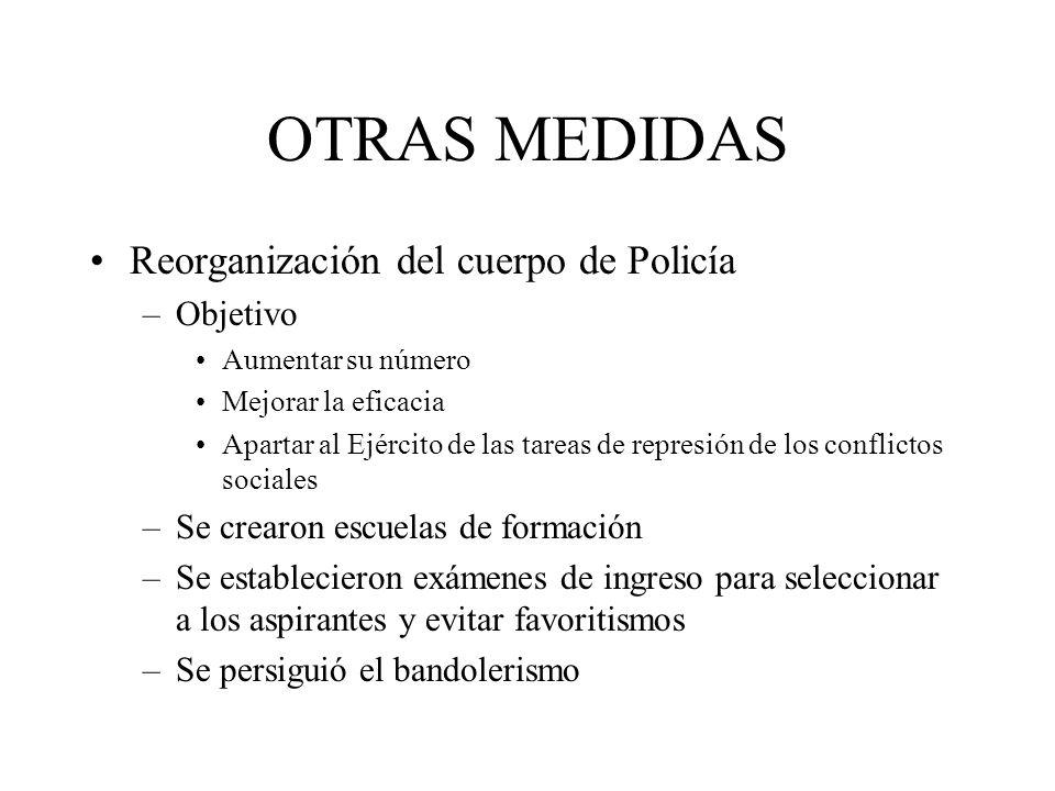 OTRAS MEDIDAS Reorganización del cuerpo de Policía Objetivo