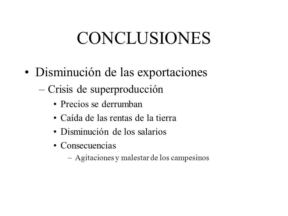 CONCLUSIONES Disminución de las exportaciones