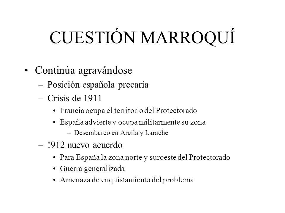 CUESTIÓN MARROQUÍ Continúa agravándose Posición española precaria