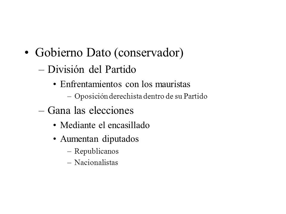 Gobierno Dato (conservador)