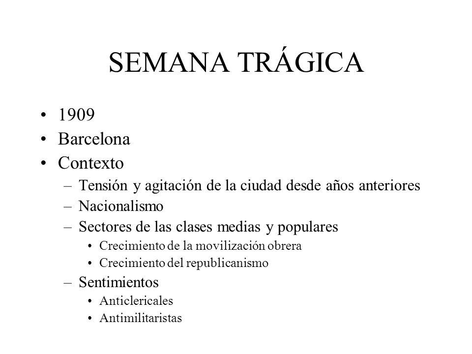 SEMANA TRÁGICA 1909 Barcelona Contexto