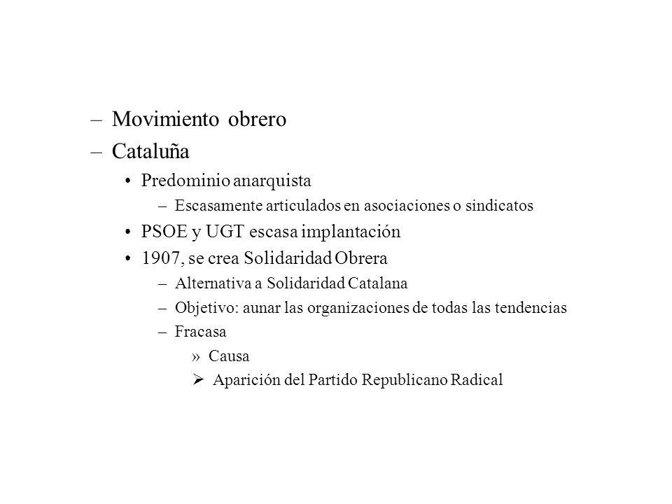 Movimiento obrero Cataluña Predominio anarquista