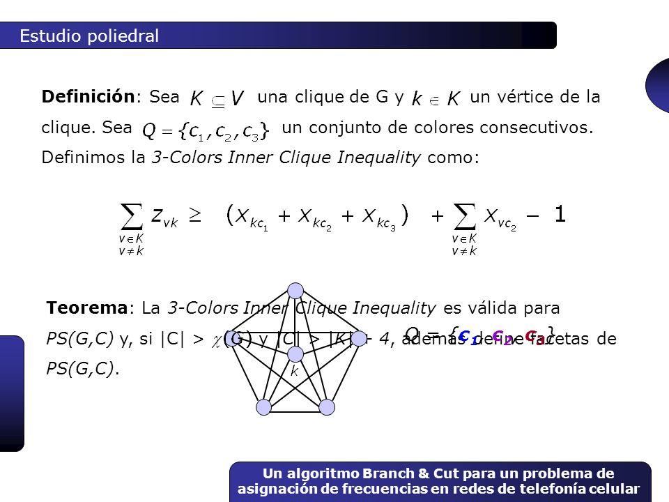 Q = {c1, c2, c3} Estudio poliedral