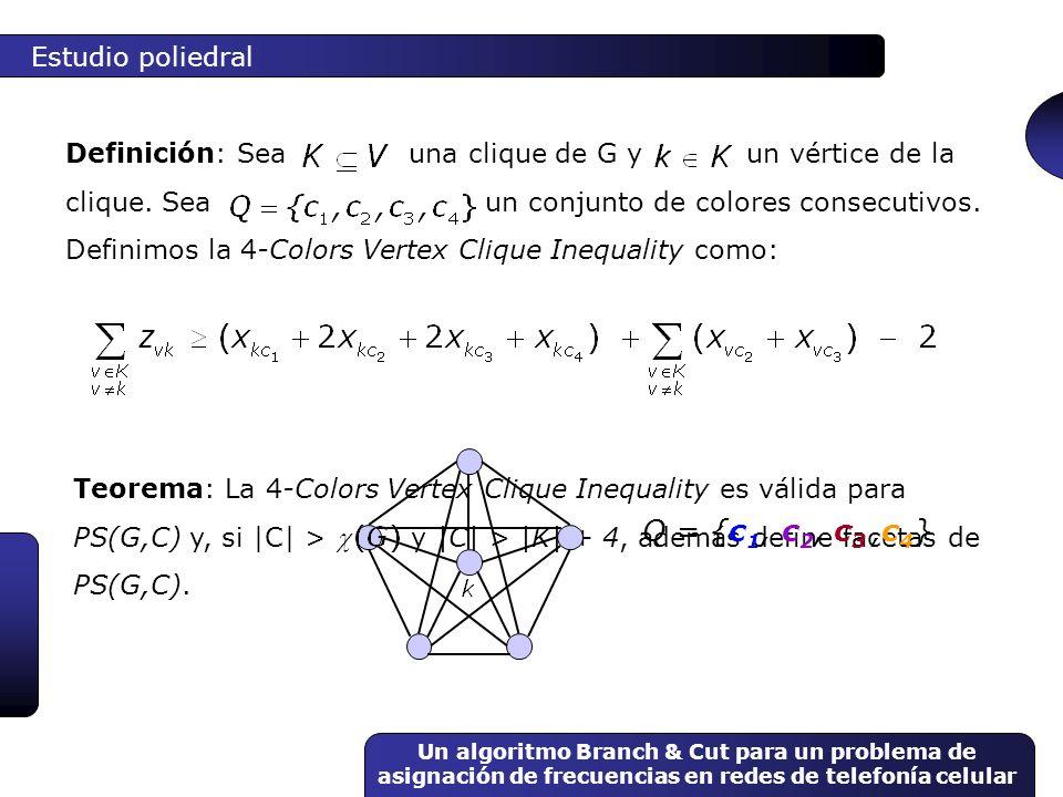 Q = {c1, c2, c3 ,c4} Estudio poliedral