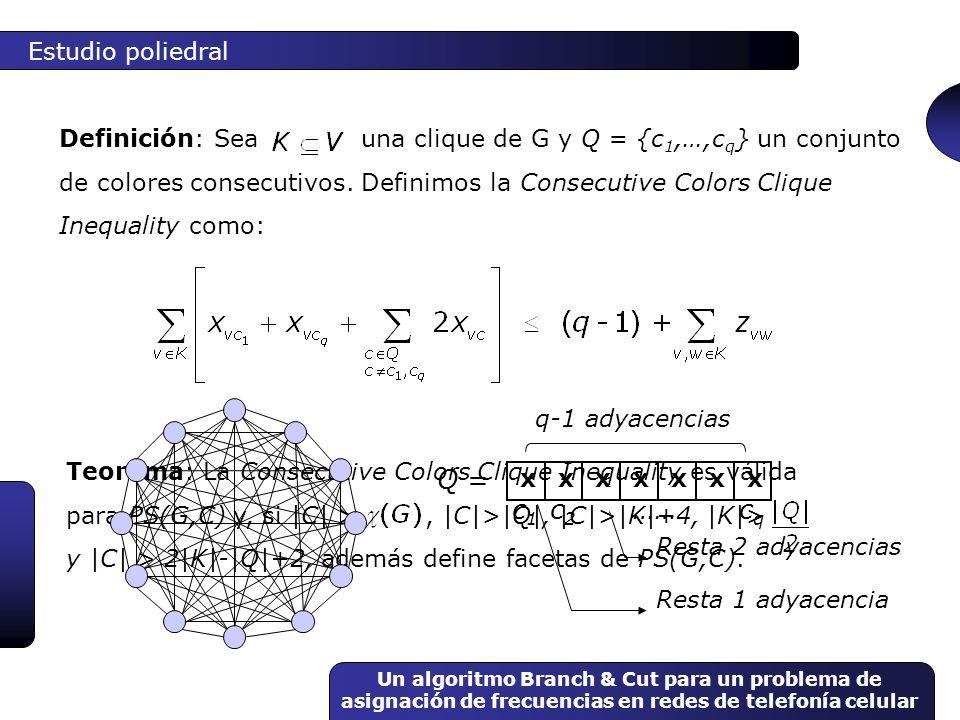 Q = c1 c2 …… cq Estudio poliedral