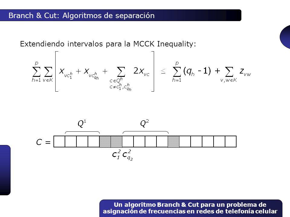 C = Branch & Cut: Algoritmos de separación