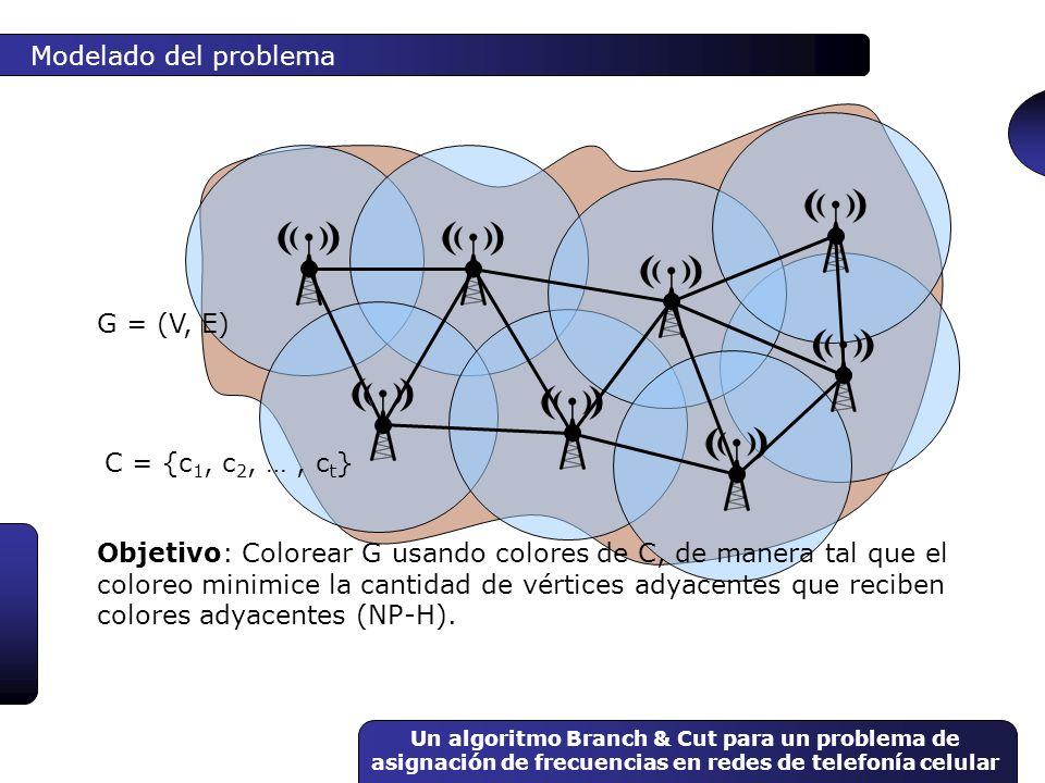 Modelado del problema G = (V, E) C = {c1, c2, … , ct}
