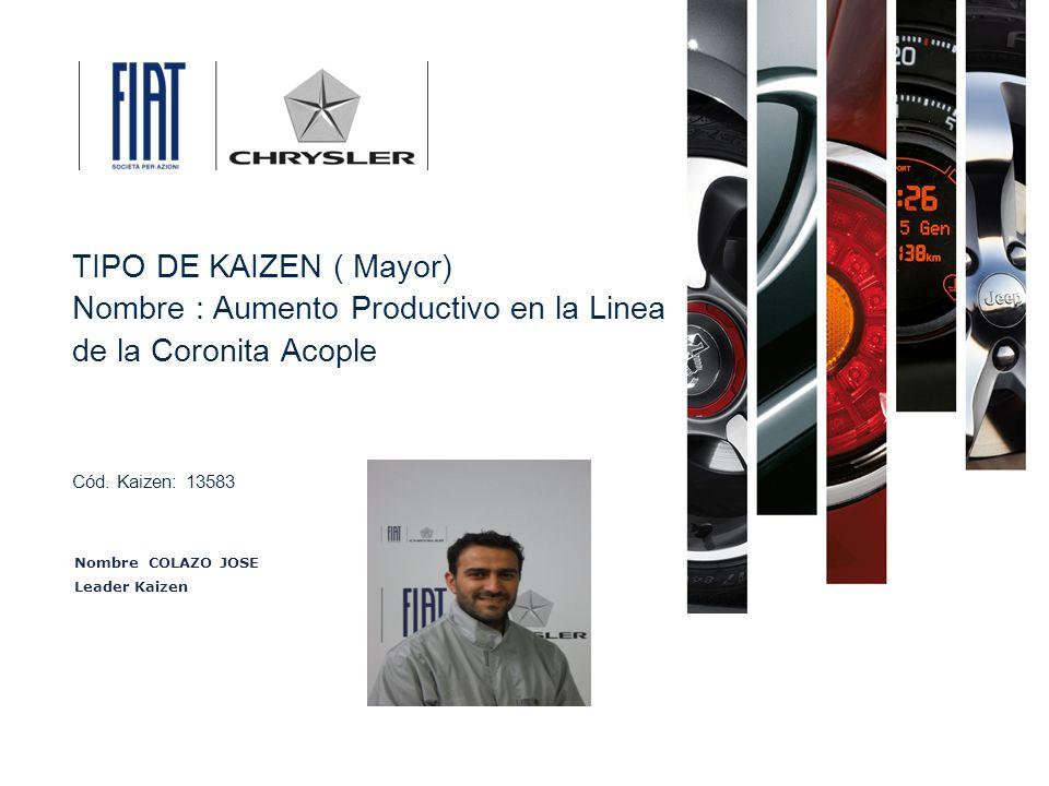 TIPO DE KAIZEN ( Mayor) Nombre : Aumento Productivo en la Linea de la Coronita Acople Cód. Kaizen: 13583