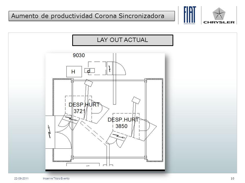 Aumento de productividad Corona Sincronizadora