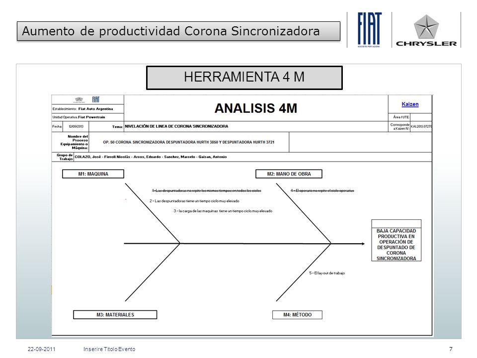 HERRAMIENTA 4 M Aumento de productividad Corona Sincronizadora