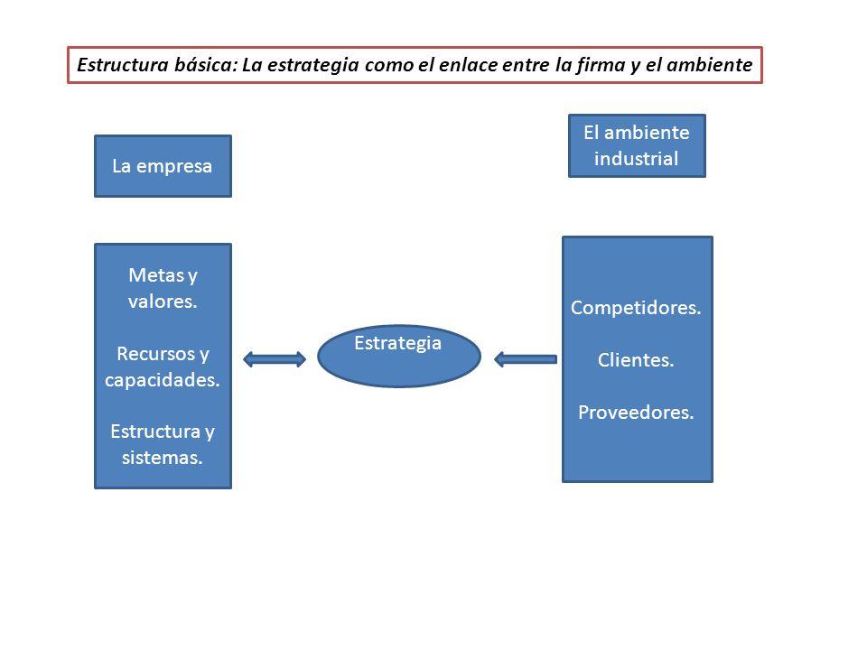 El ambiente industrial La empresa
