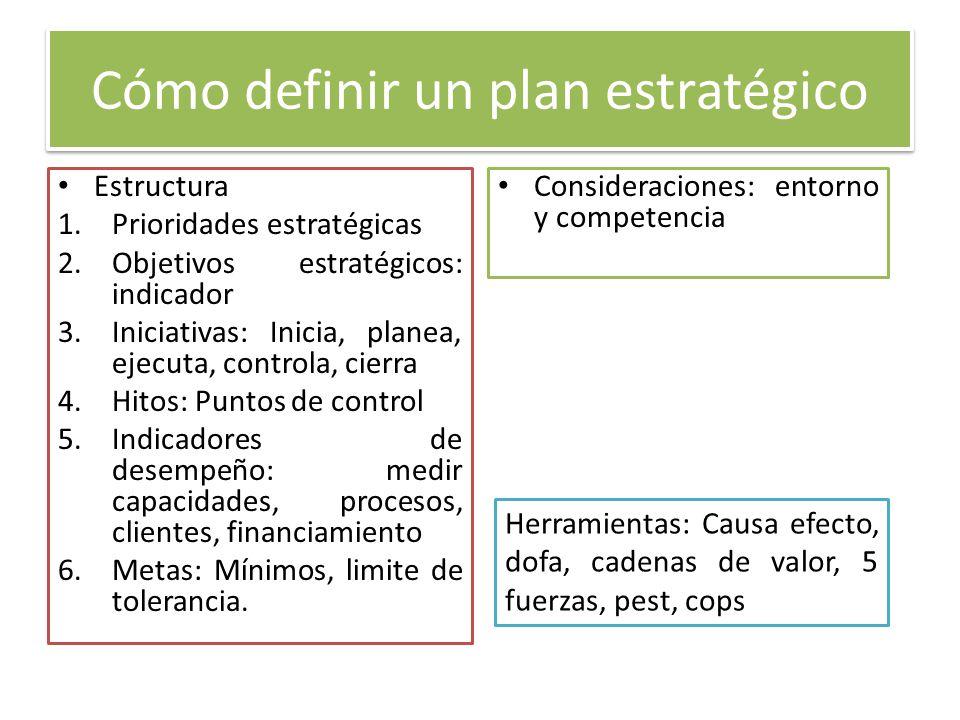 Cómo definir un plan estratégico