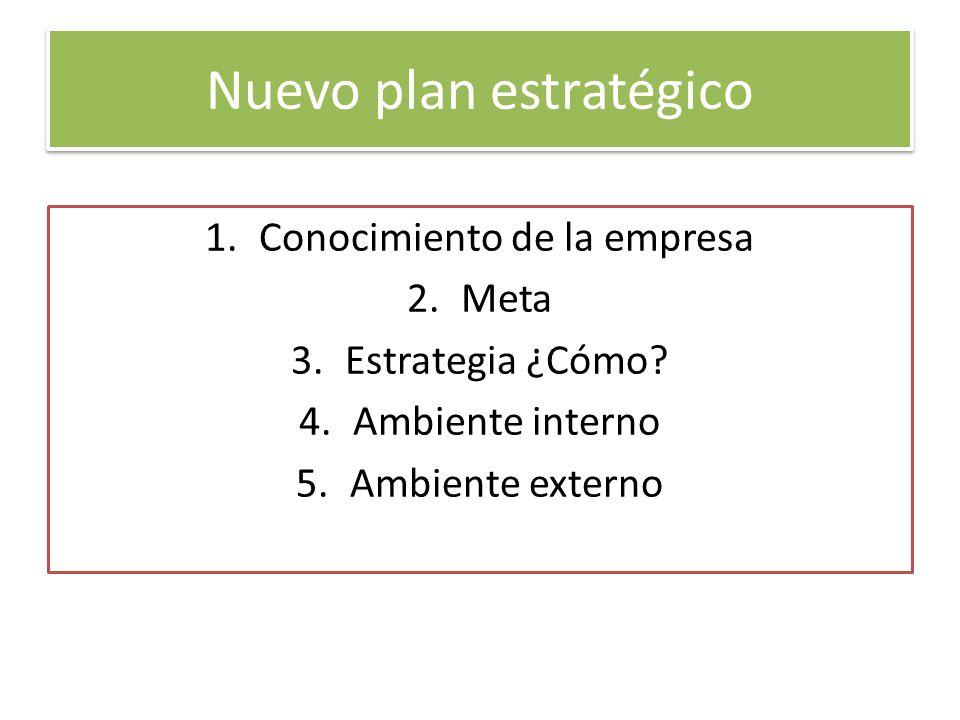 Nuevo plan estratégico