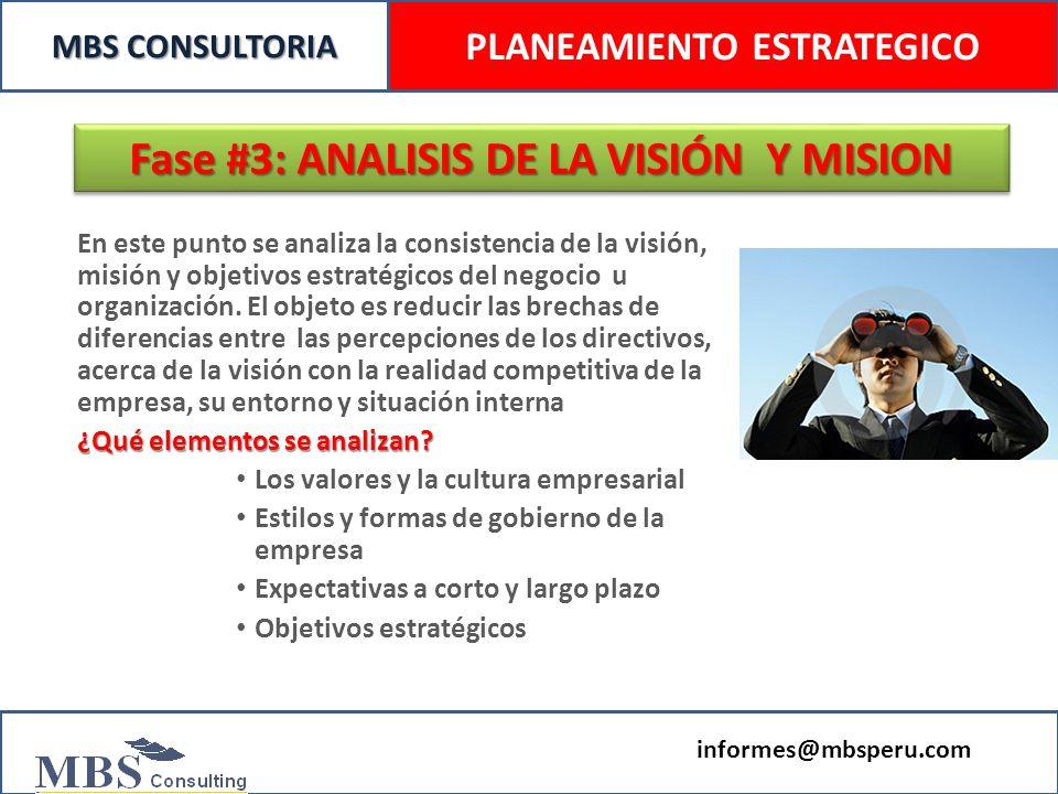 PLANEAMIENTO ESTRATEGICO Fase #3: ANALISIS DE LA VISIÓN Y MISION