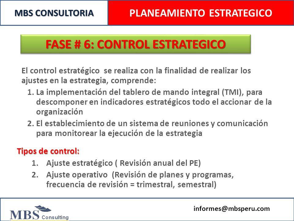 PLANEAMIENTO ESTRATEGICO FASE # 6: CONTROL ESTRATEGICO