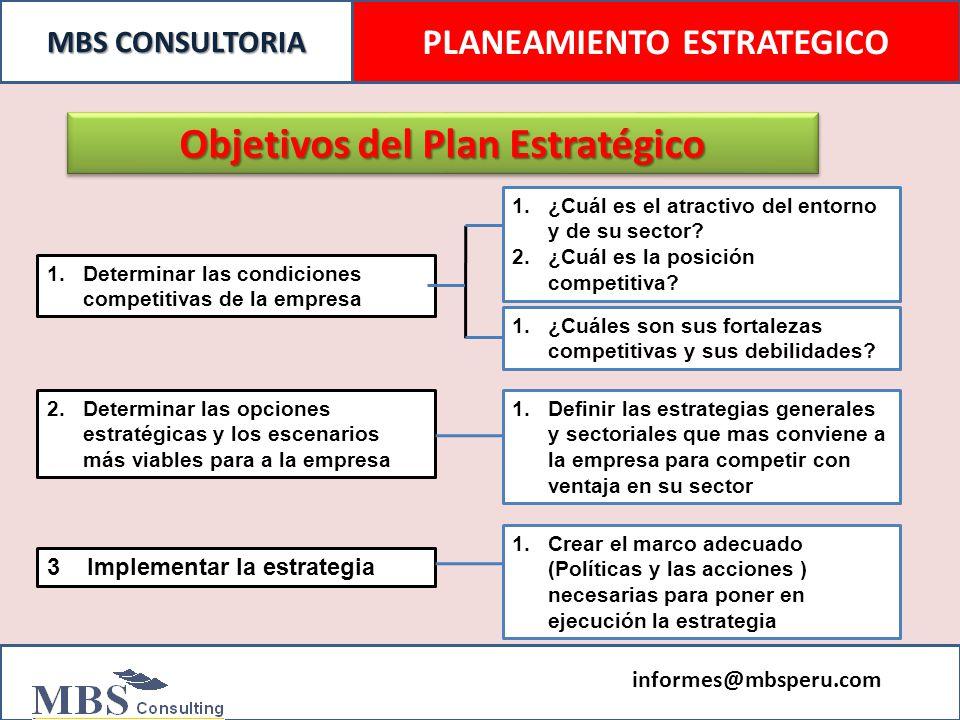 PLANEAMIENTO ESTRATEGICO Objetivos del Plan Estratégico