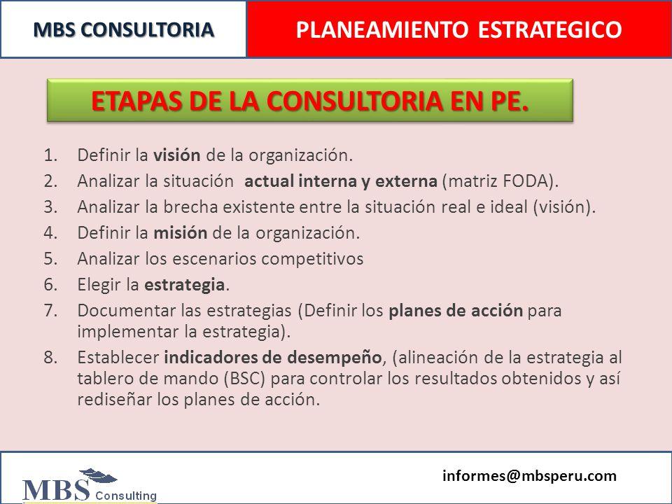 PLANEAMIENTO ESTRATEGICO ETAPAS DE LA CONSULTORIA EN PE.