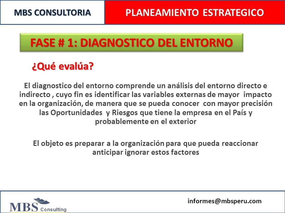 PLANEAMIENTO ESTRATEGICO FASE # 1: DIAGNOSTICO DEL ENTORNO