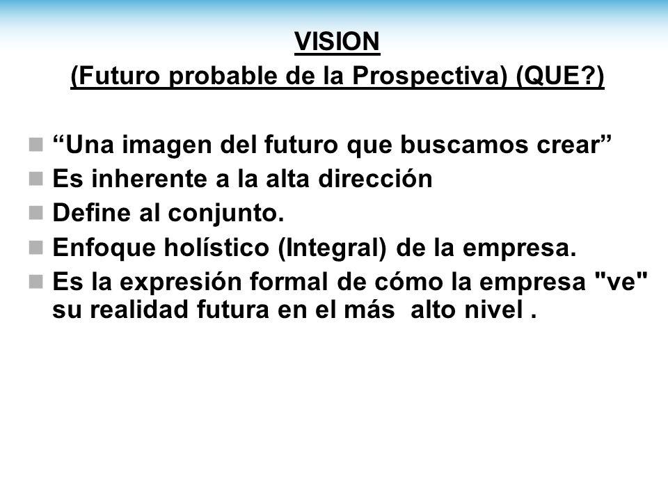 (Futuro probable de la Prospectiva) (QUE )