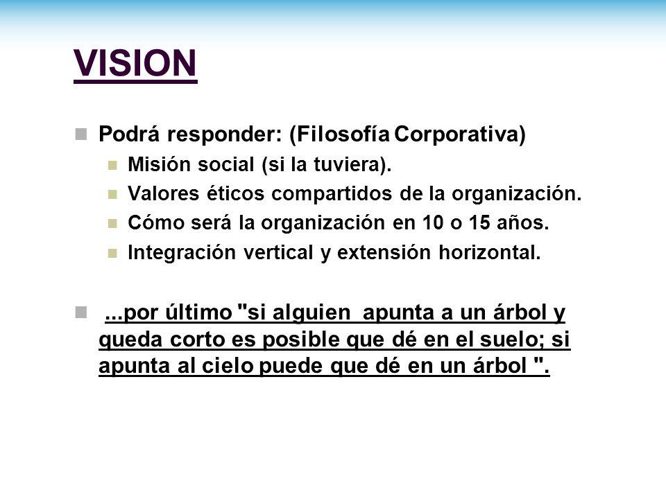 VISION Podrá responder: (Filosofía Corporativa)