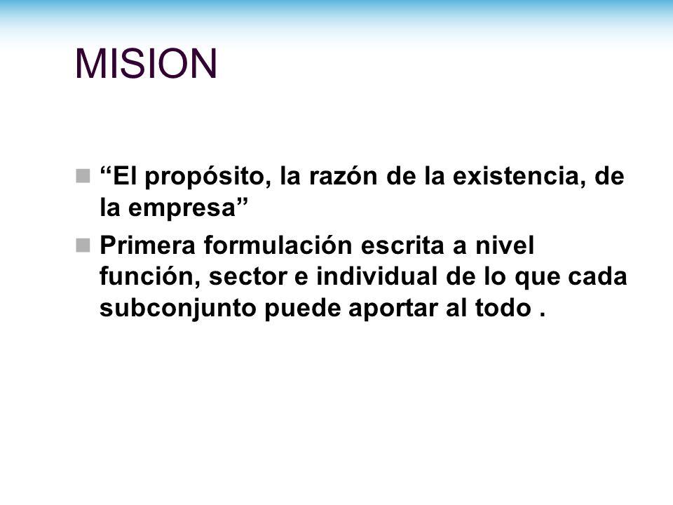MISION El propósito, la razón de la existencia, de la empresa