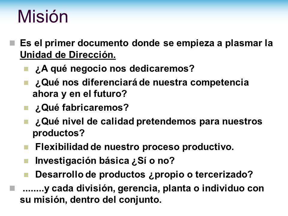 Misión Es el primer documento donde se empieza a plasmar la Unidad de Dirección. ¿A qué negocio nos dedicaremos