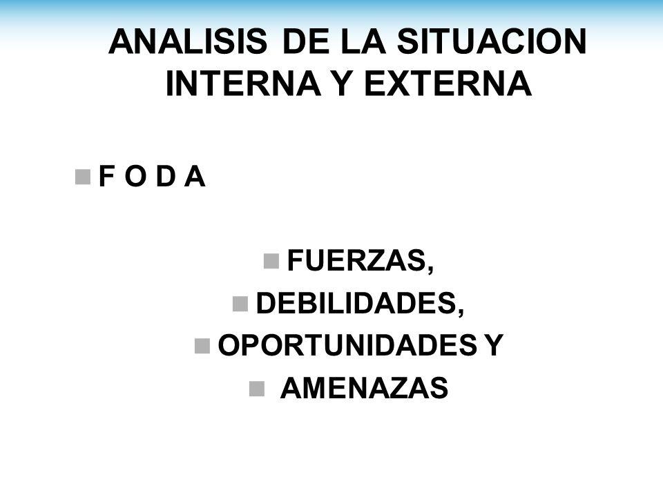 ANALISIS DE LA SITUACION INTERNA Y EXTERNA
