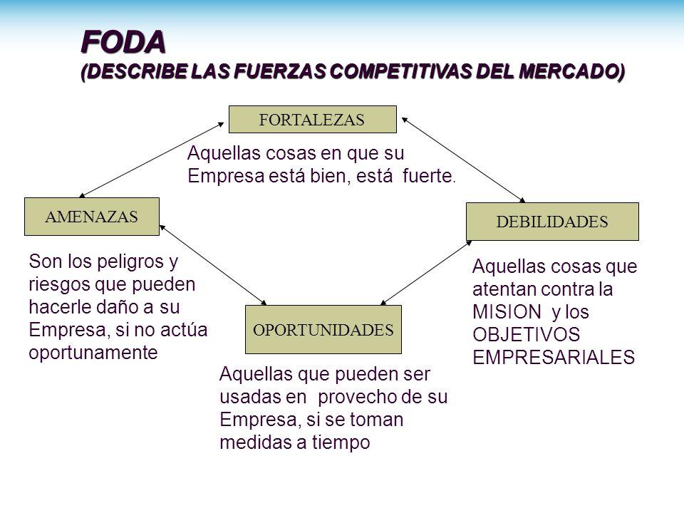 FODA (DESCRIBE LAS FUERZAS COMPETITIVAS DEL MERCADO)