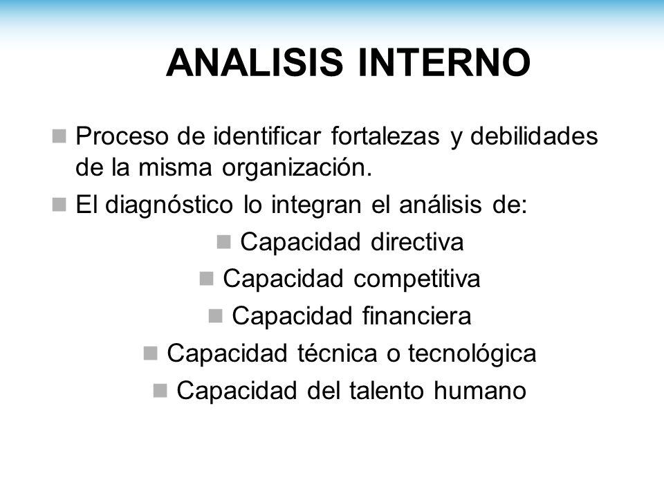 ANALISIS INTERNO Proceso de identificar fortalezas y debilidades de la misma organización. El diagnóstico lo integran el análisis de: