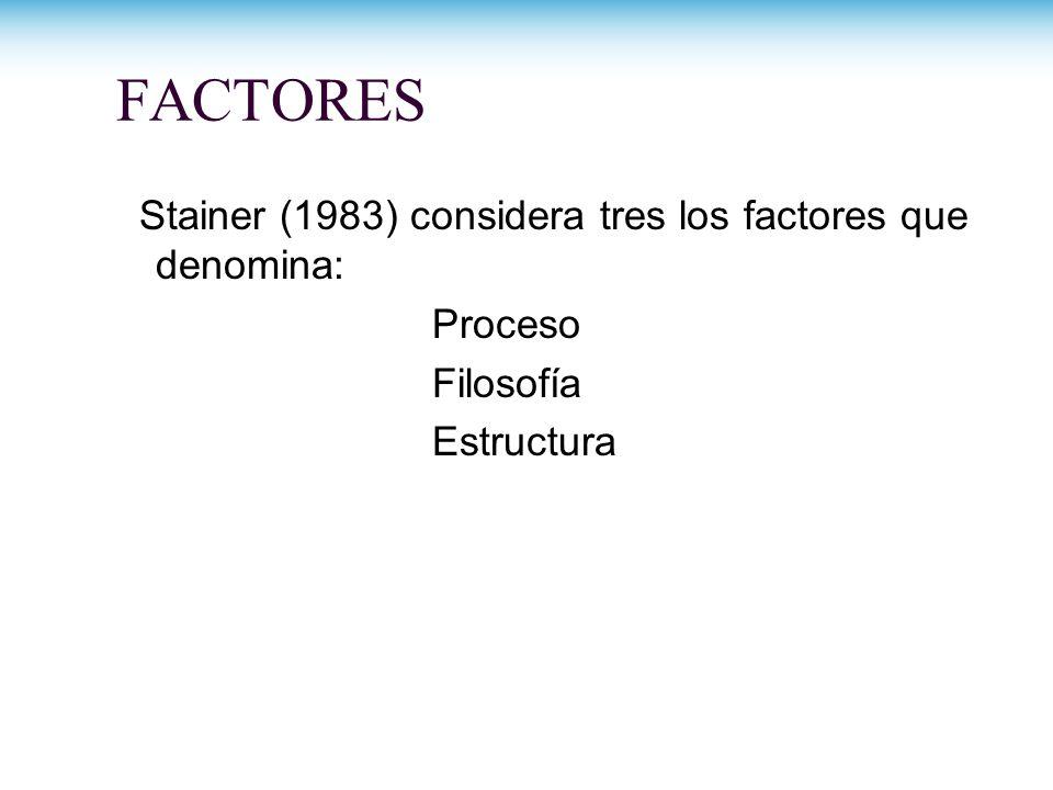 FACTORES Stainer (1983) considera tres los factores que denomina: