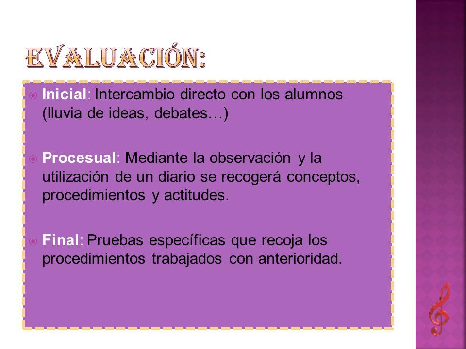 EVALUACIÓN:Inicial: Intercambio directo con los alumnos (lluvia de ideas, debates…)