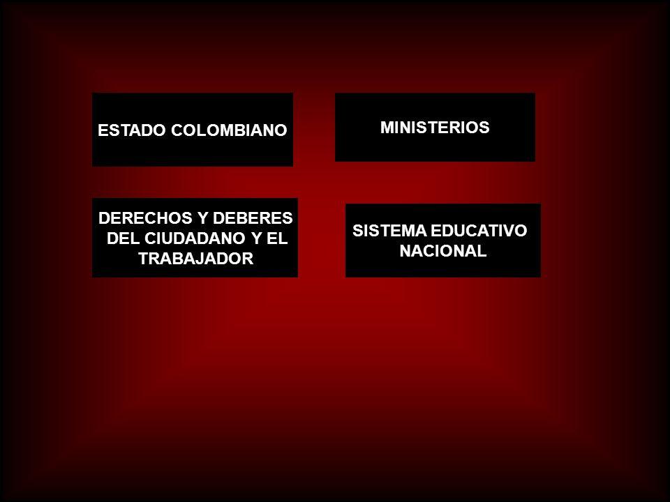 ESTADO COLOMBIANO MINISTERIOS. DERECHOS Y DEBERES. DEL CIUDADANO Y EL. TRABAJADOR. SISTEMA EDUCATIVO.
