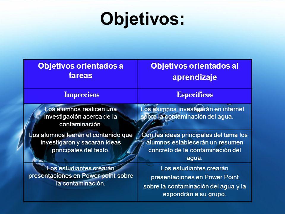 Objetivos orientados a tareas Objetivos orientados al