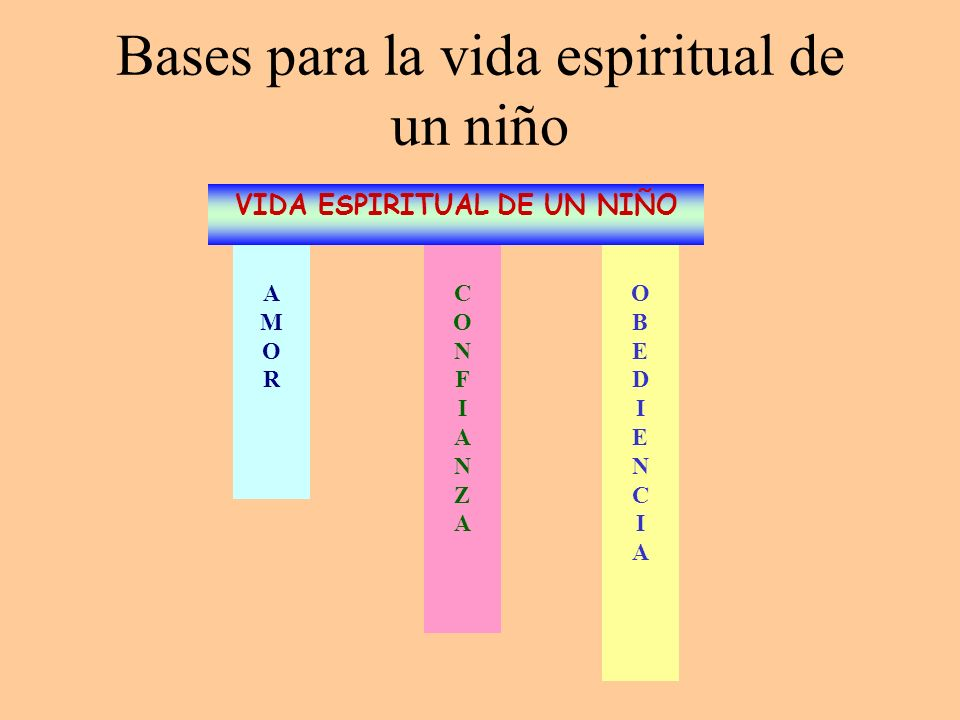 Bases para la vida espiritual de un niño