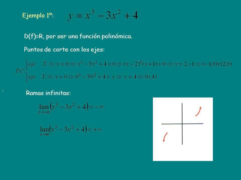 D(f)=R, por ser una función polinómica.