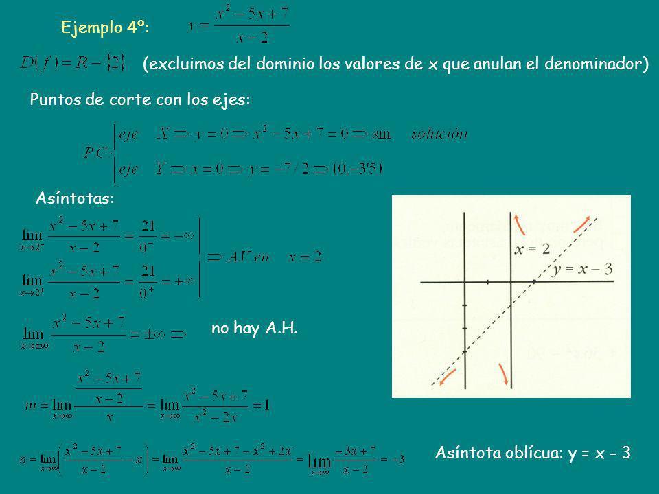Ejemplo 4º: (excluimos del dominio los valores de x que anulan el denominador) Puntos de corte con los ejes: