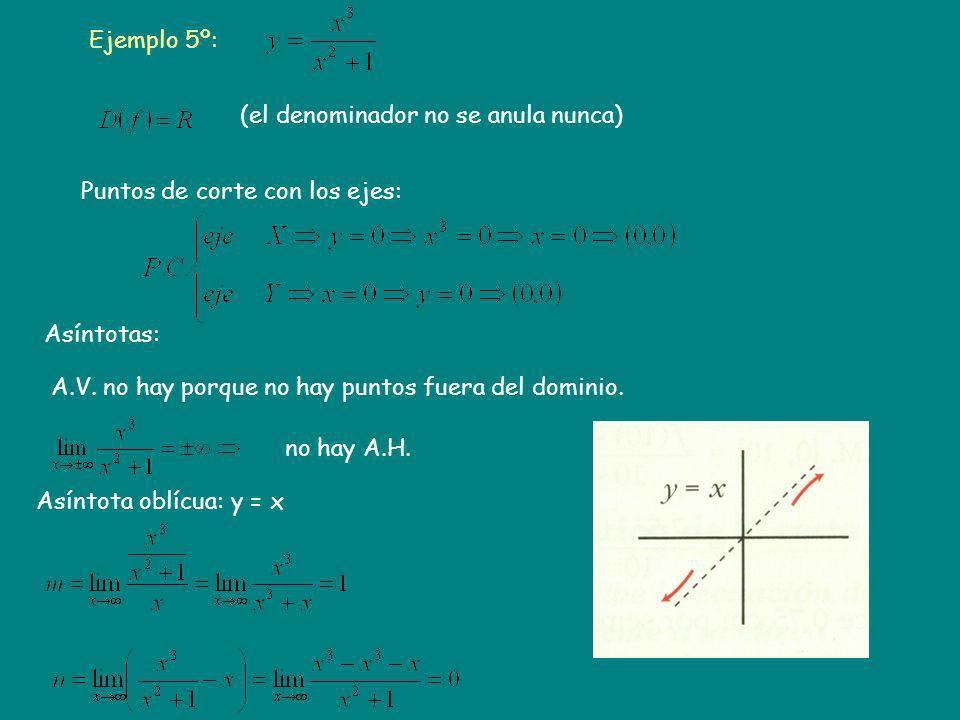 Ejemplo 5º: (el denominador no se anula nunca) Puntos de corte con los ejes: Asíntotas: A.V. no hay porque no hay puntos fuera del dominio.
