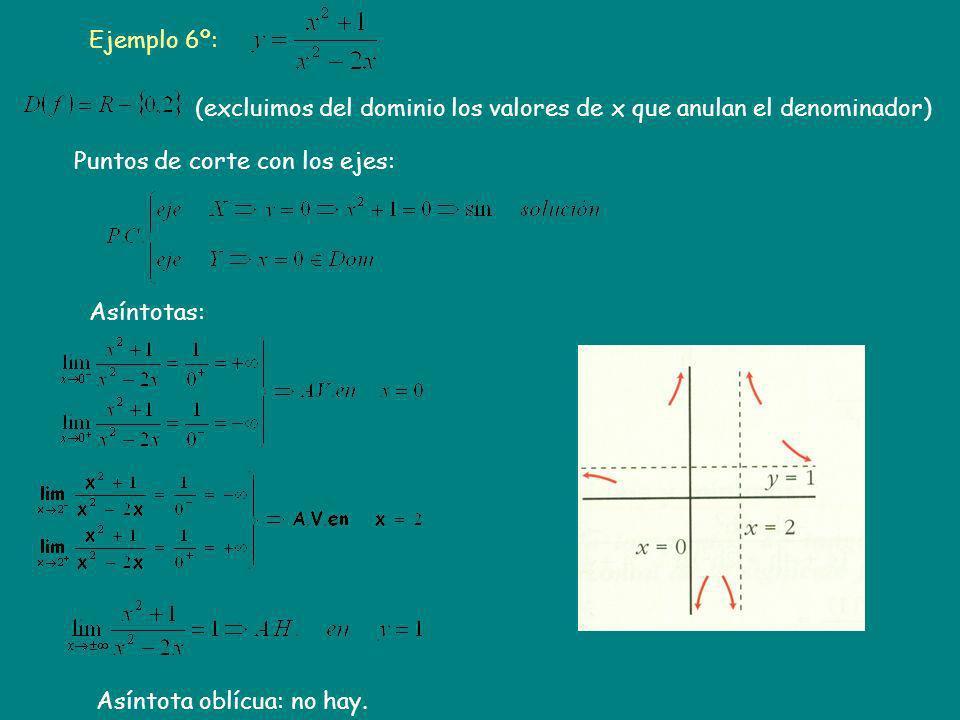 Ejemplo 6º: (excluimos del dominio los valores de x que anulan el denominador) Puntos de corte con los ejes: