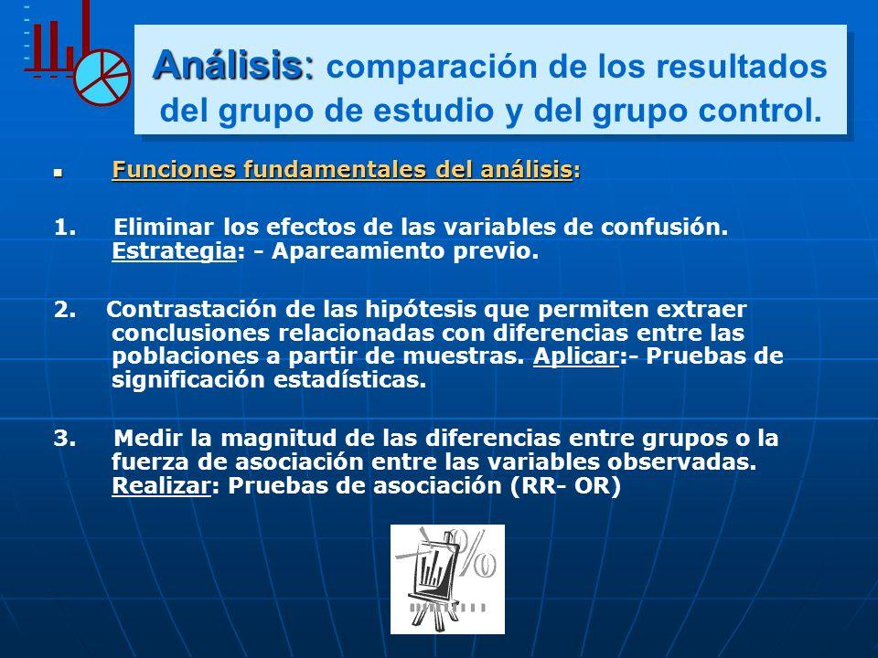 Análisis: comparación de los resultados del grupo de estudio y del grupo control.