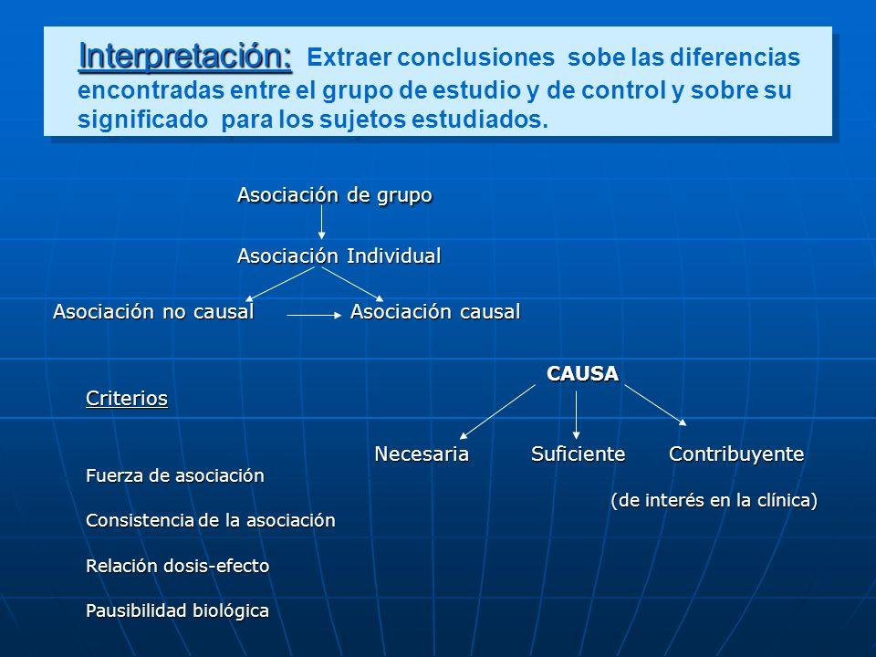 Interpretación: Extraer conclusiones sobe las diferencias encontradas entre el grupo de estudio y de control y sobre su significado para los sujetos estudiados.