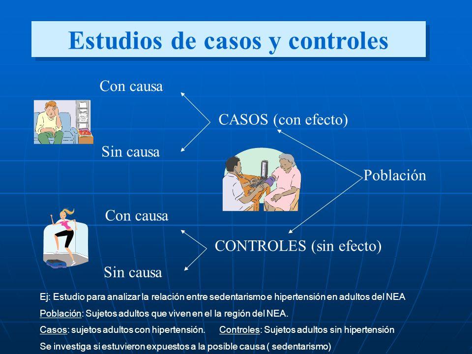Estudios de casos y controles